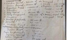Прокуратурата разпространи списък с имена и милиони