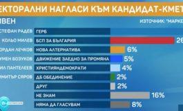 Ще има ли балотаж в Сливен и как се разпределят гласовете за общинския съвет?
